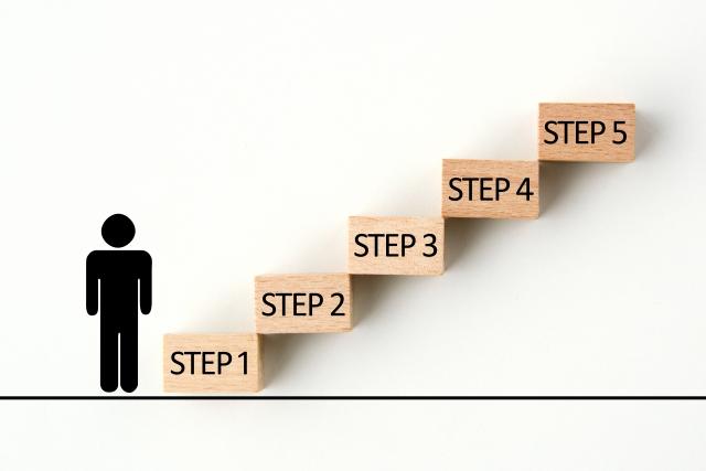 制度融資の手順